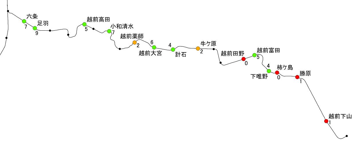 極端にご利用の少ない駅【全国版(JR)】